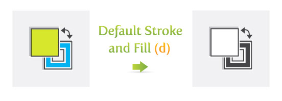 Default Stroke and Fill (d)