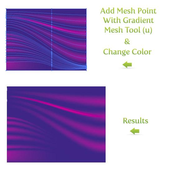 Gradient Mesh Tools