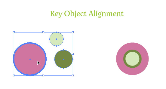 Key Object Alignment