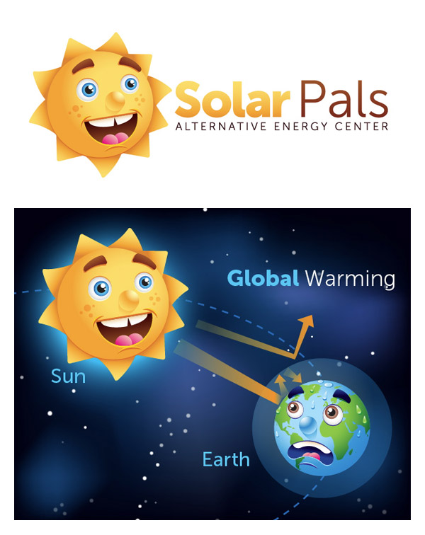 These icons link to social bookmarking sites where readers can share    Global Warming Drawings For Children