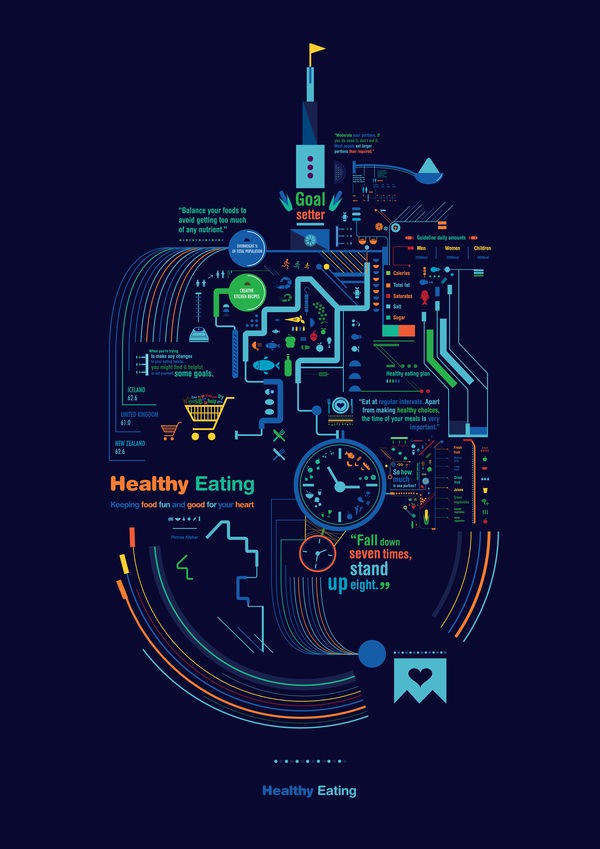 Healthy Eating by Petros Afshar