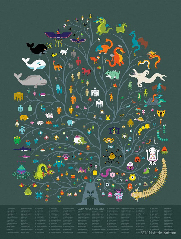 The Evolutionary Biology of Hyrule by SUPER iam8bit