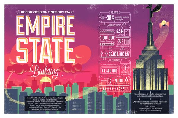 La reconversión energética del Empire State Building by relajaelcoco