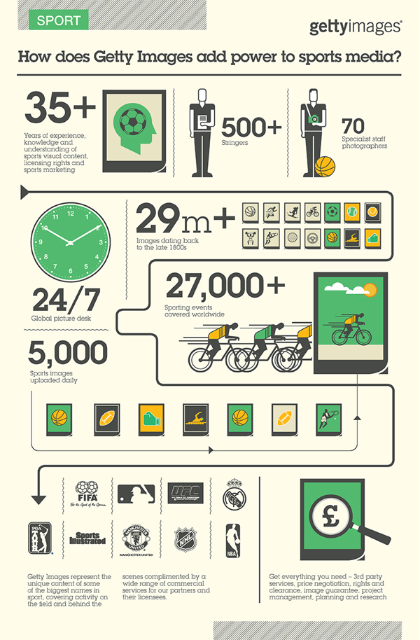 Calendar Design Cost : Awesome vector infographics for your inspiration vectips